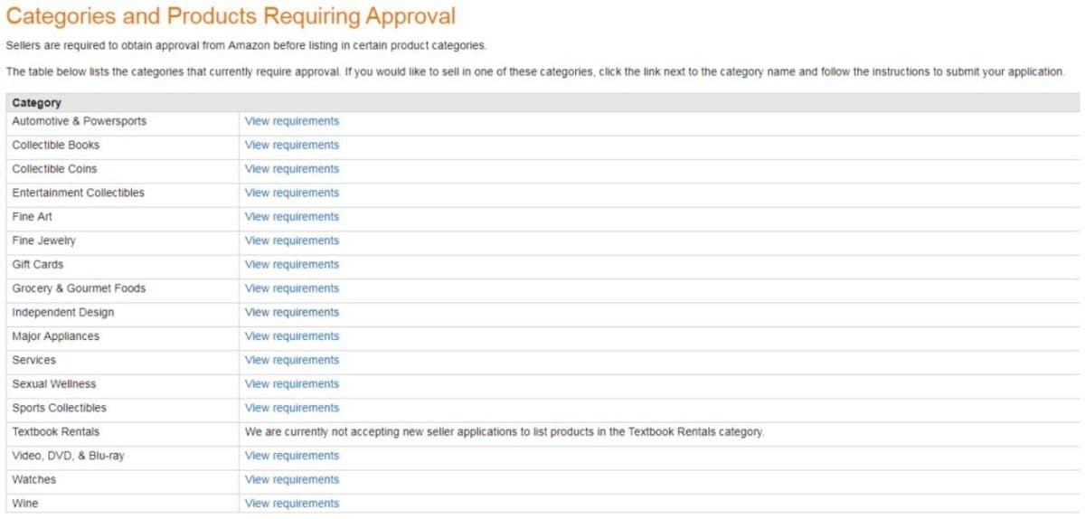 Amazon categories products approval