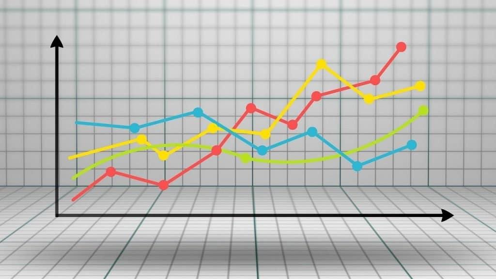 grpah TACoS ACoS sales ranking