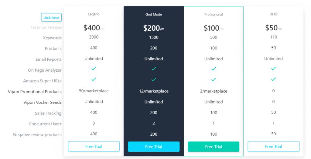 amz-tracker-pricing